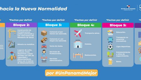 Plan Protégete Panamá